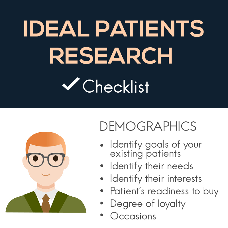 ideal-patients-research-checklist